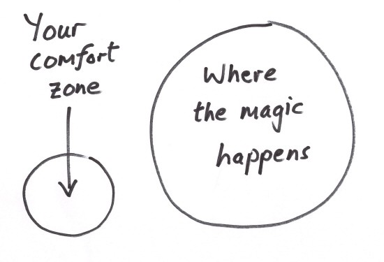 Image showing it's okay to get out of your comfort zone.